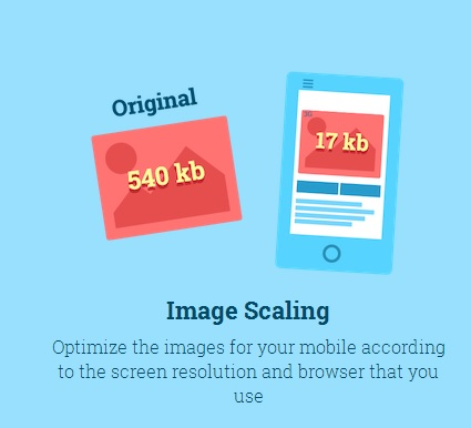 ImageScaing