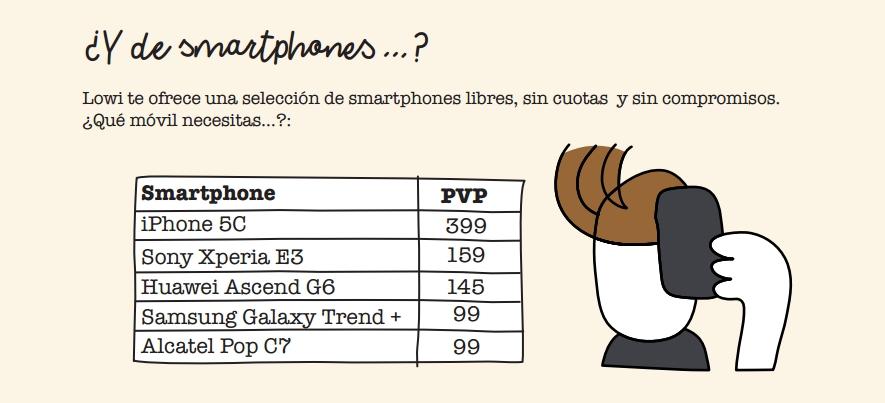 lowi-smartphones