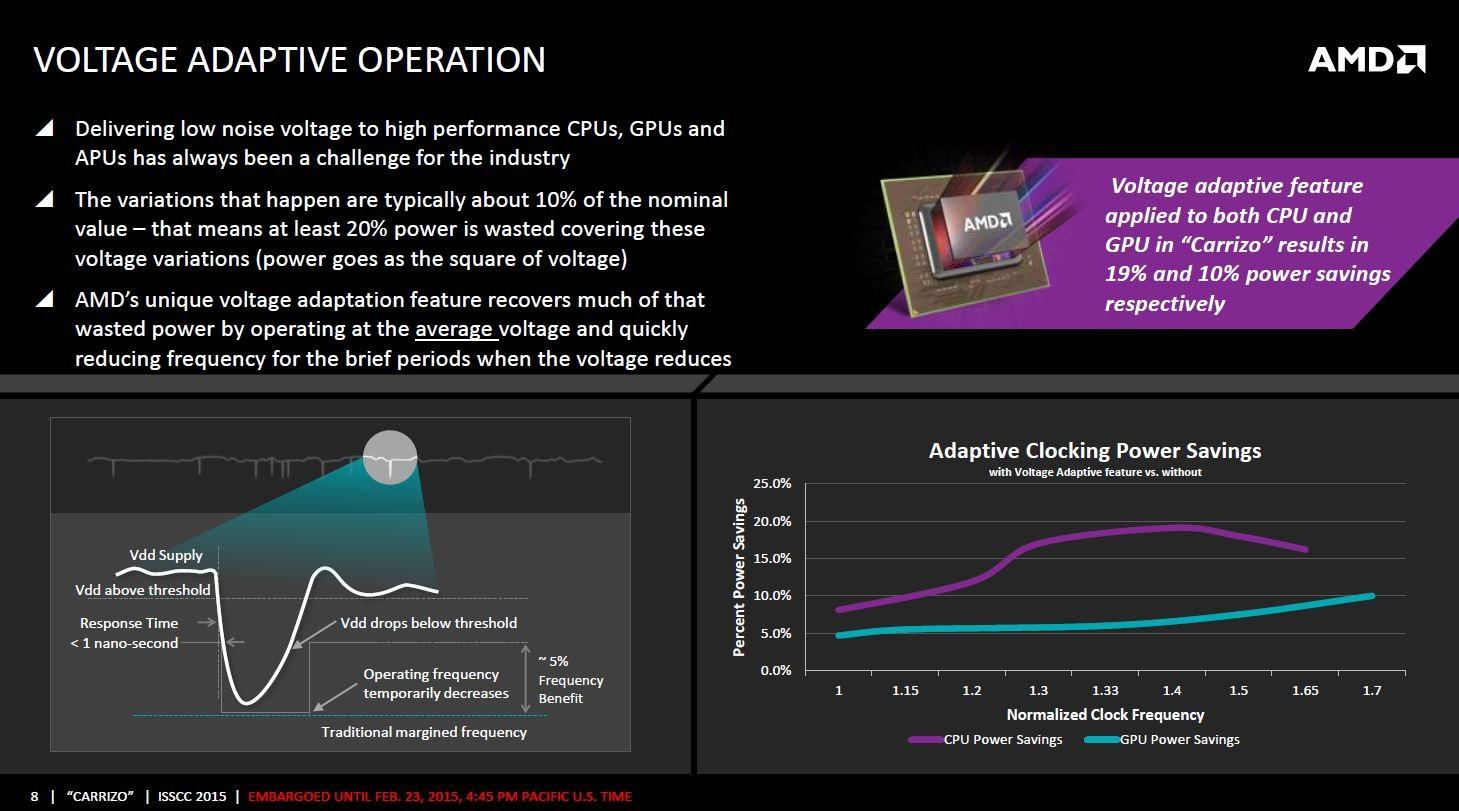 Operación con voltaje adaptivo