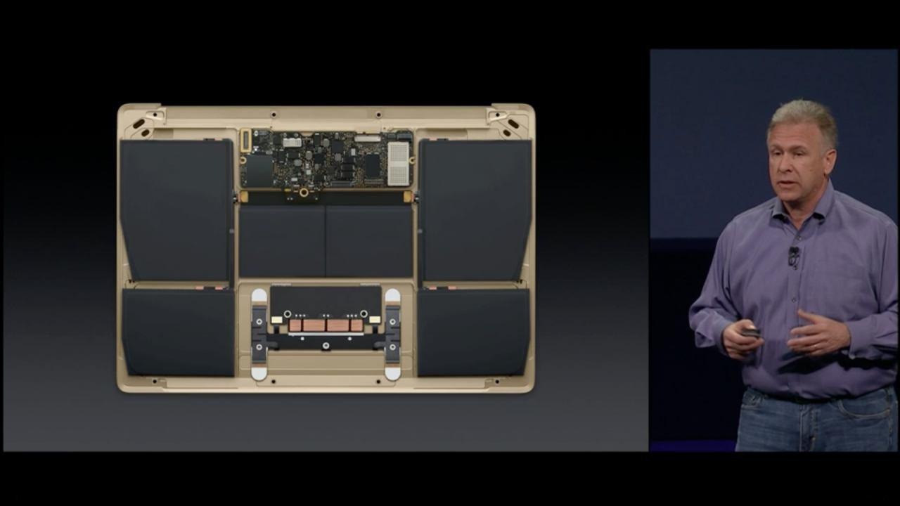 Por dentro Macbook
