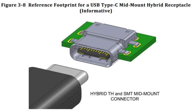 usb-type-c-hybrid-receptacle