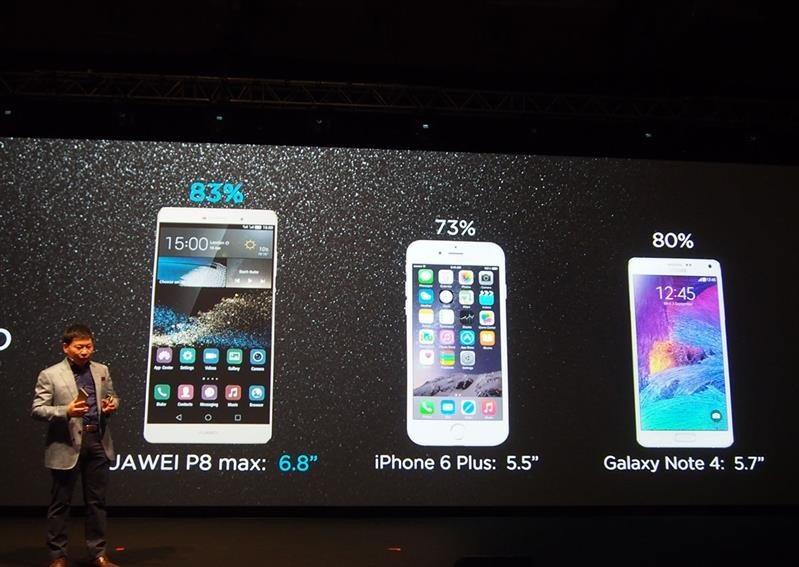 p8-max-compare