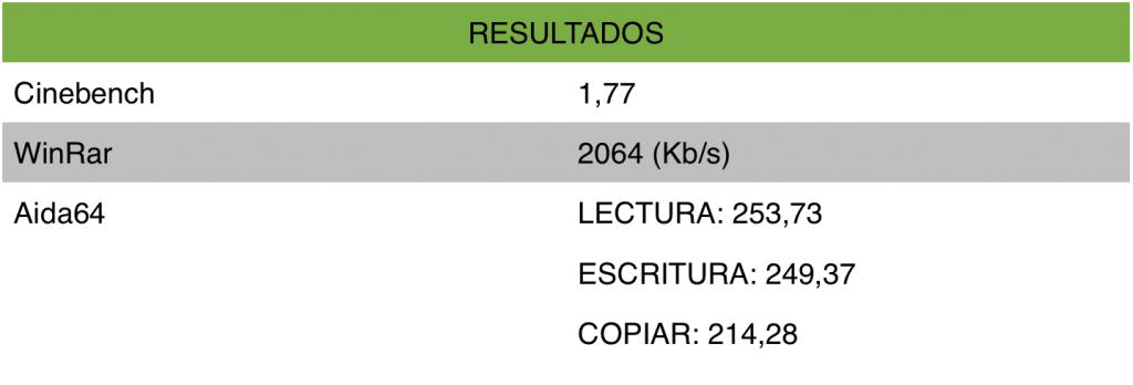 Captura de pantalla 2015-06-17 a la(s) 14.51.41