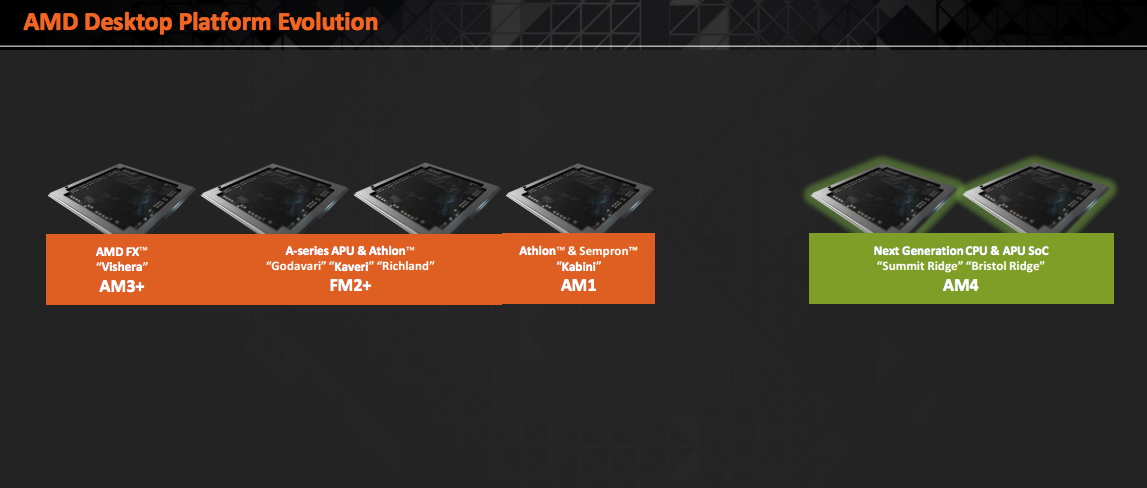 AMD-Desktop-Platform-Evolution-AM4